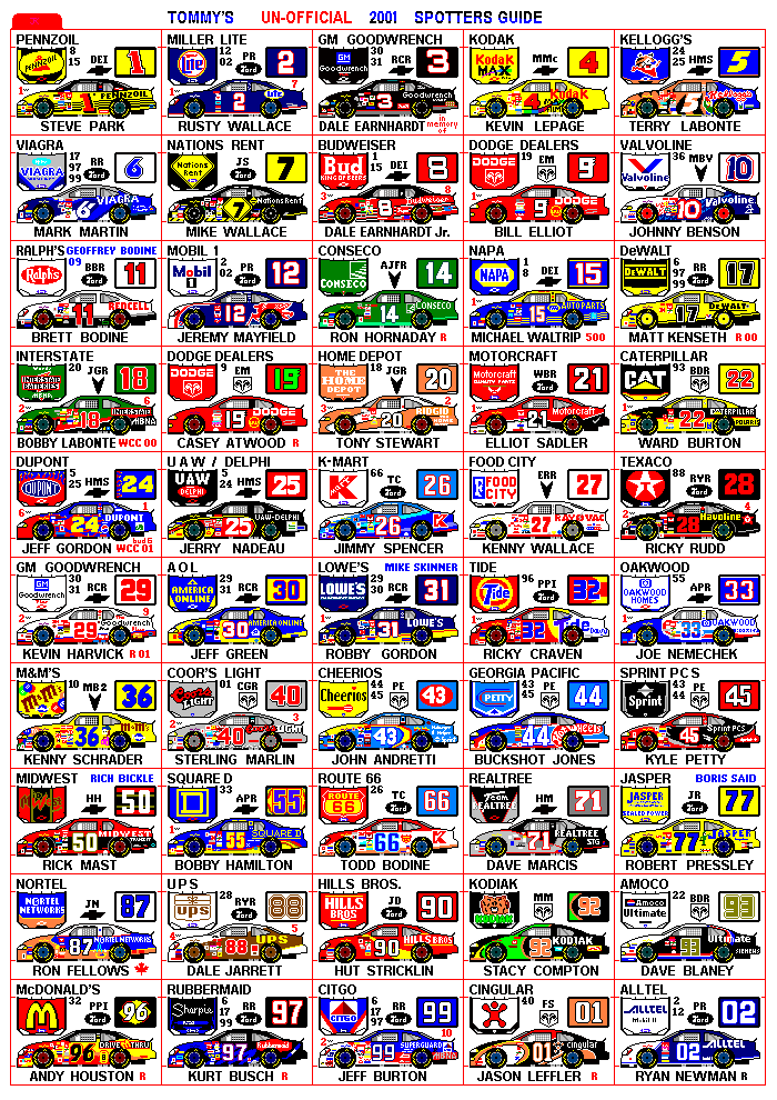 Tommy S Spotter S Guide